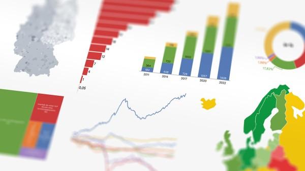 Überschuldung in Deutschland - Eine Infografik on