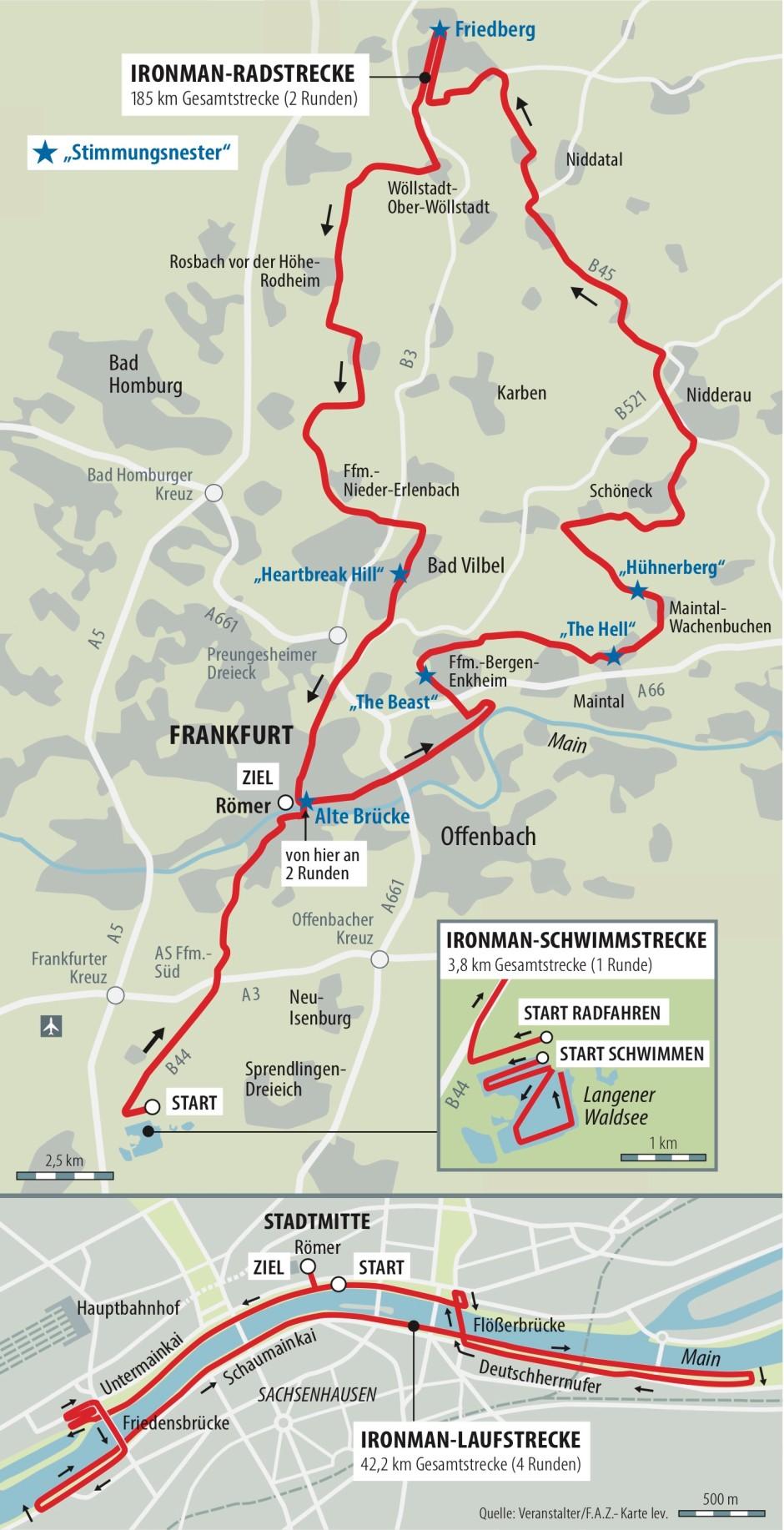 Ironman frankfurt 2020 live