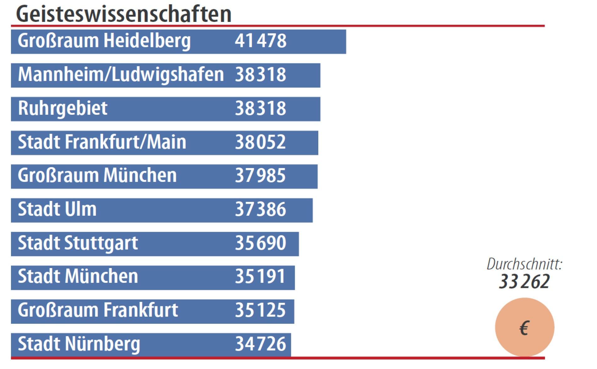 Dorable Telefonist Gehalt Crest - FORTSETZUNG ARBEITSBLATT - tsuhaan ...